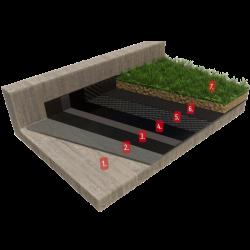 Hydroizolacja dachów zielonych